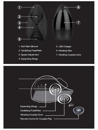 Stimulátor pro muže i ženy Hot Octopuss Pulse III Duo